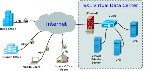 как установить метатрейдер на vps сервер